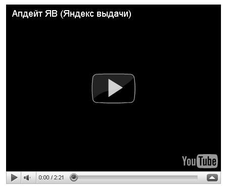 Видео на блоге