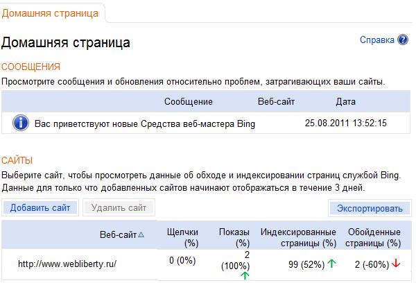 Домашняя страница Bing Webmaster Tools