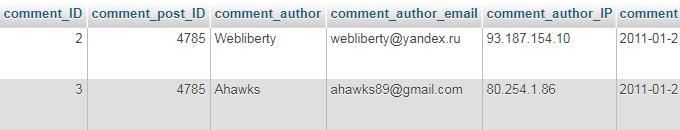 Таблица wp_comments