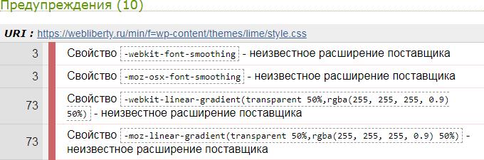 Предупреждения CSS