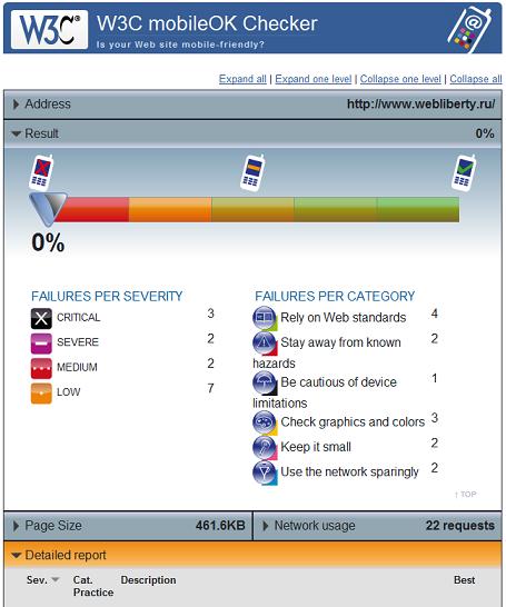 Мой блог не подходит для просмотра с мобильника