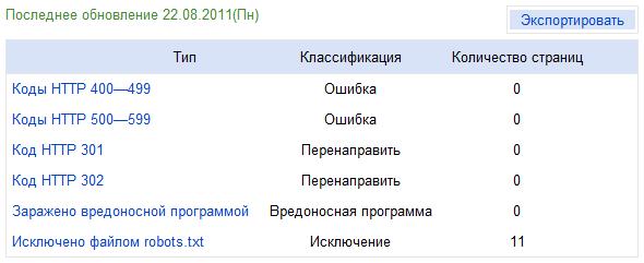 Сканирование сайта bingbot