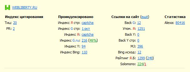 Капча Яндекса
