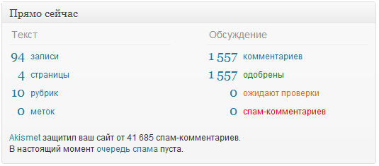 Количество записей и комментариев на блоге