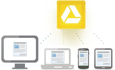 Поддерживаемые платформы для работы с Google Диск