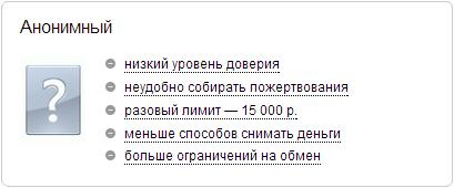 Анонимный кошелек Яндекс Денег