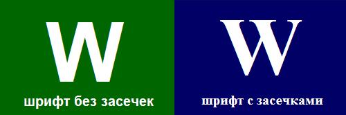 Шрифты с заческами и без