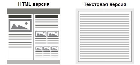 HTML и текстовая версия письма