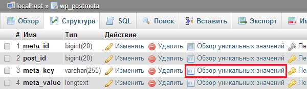 Таблица wp_postmeta